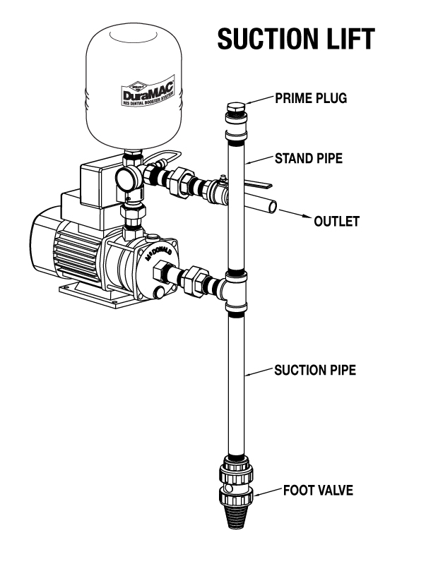 booster pump installation diagram   33 wiring diagram